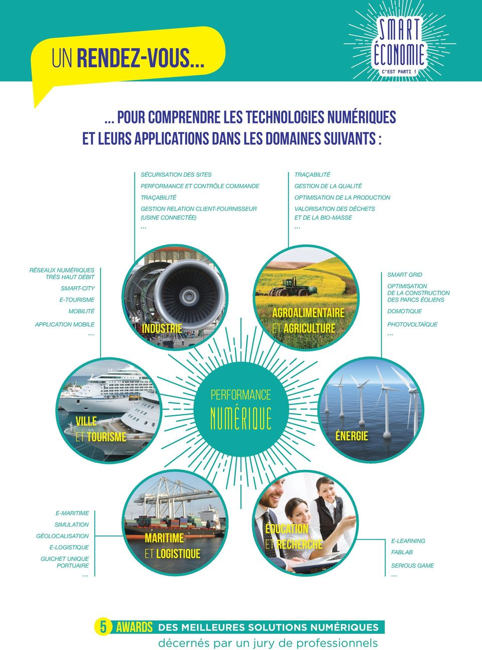 Smart-city E-tourisme Mobilité Application mobile industrie agroalimentaire et agriculture Optimisation de la construction des parcs éoliens Domotique Photovoltaïque ville et tourisme performance