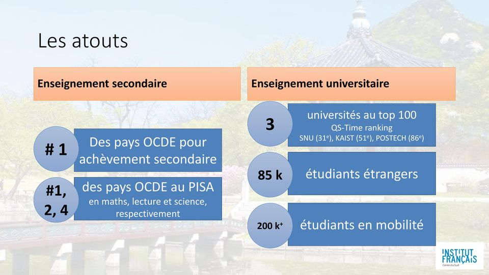 science, respectivement 3 85 k 200 k + universités au top 100 QS-Time ranking