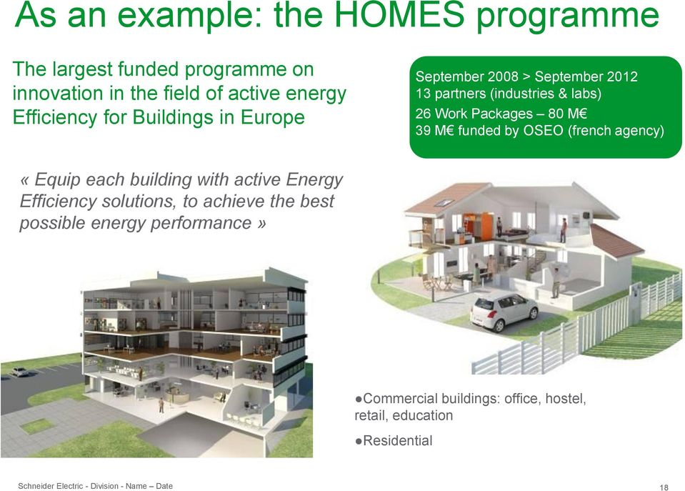 Packages 80 M 39 M funded by OSEO (french agency) «Equip each building with active Energy Efficiency solutions,