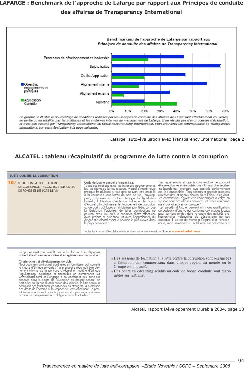 avec Transparency International, page 2 ALCATEL : tableau récapitulatif du