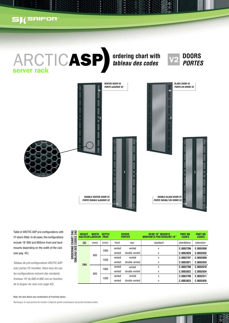 "In all cases, the configurations include 19"" and mm front and back mounts depending on the width of the rack (see pag. 42). Tableau de pré-configurations ARCTIC ASP avec portes V2 montées."