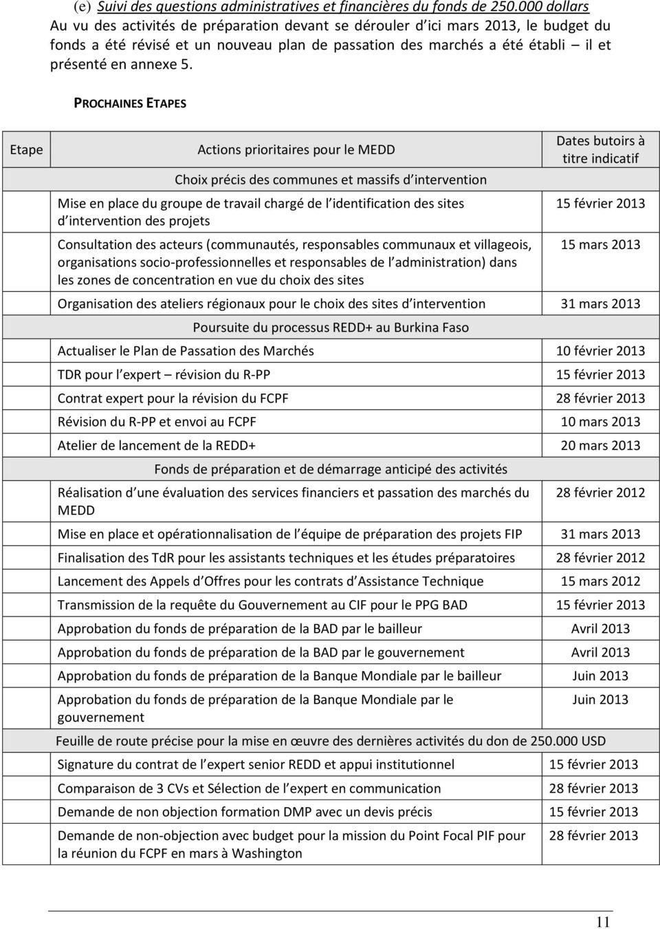 PROCHAINES ETAPES Etape Actions prioritaires pour le MEDD Choix précis des communes et massifs d intervention Mise en place du groupe de travail chargé de l identification des sites d intervention