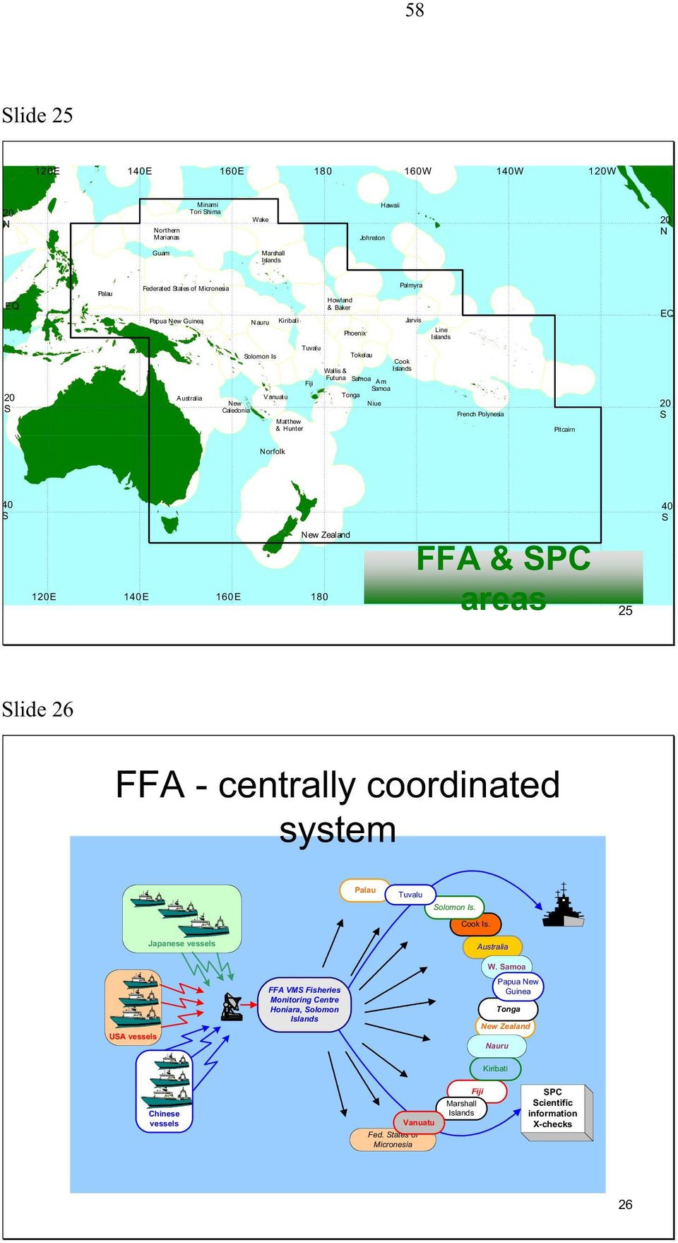 Caledonia Matthew & Hunter French Polynesia Pit cairn 20 S Norfolk 40 S 40 S 120E 140E 160E New Zealand FFA & SPC areas 180 160W 140W 120W 25 Slide 26 FFA - centrally coordinated system Palau Tuvalu