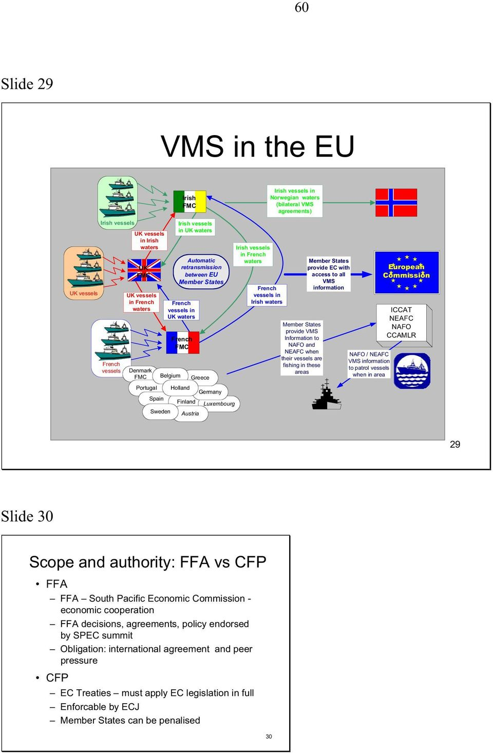 Austria Irish vessels in French waters French vessels in Irish waters Member States provide VMS Information to NAFO and NEAFC when their vessels are fishing in these areas Member States provide EC