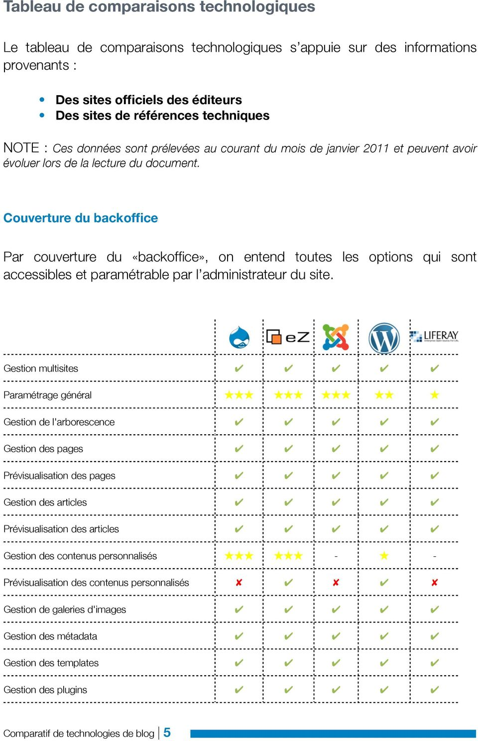 Couverture du backoffice Par couverture du «backoffice», on entend toutes les options qui sont accessibles et paramétrable par l administrateur du site.