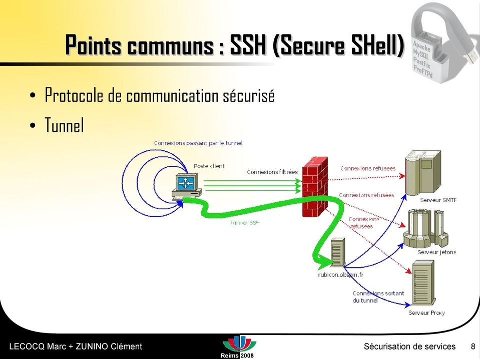 communs : SSH (Secure SHell)