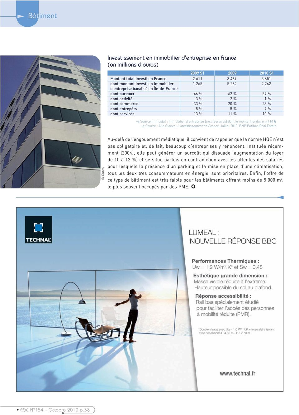 Immostat : Immobilier d entreprise (excl.