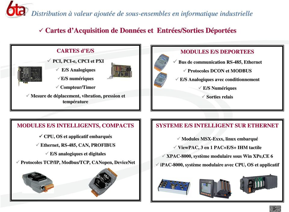 INTELLIGENTS, COMPACTS CPU, OS et applicatif embarqués Ethernet, RS-485, CAN, PROFIBUS E/S analogiques et digitales Protocoles TCP/IP, Modbus/TCP, CANopen, DeviceNet SYSTEME E/S