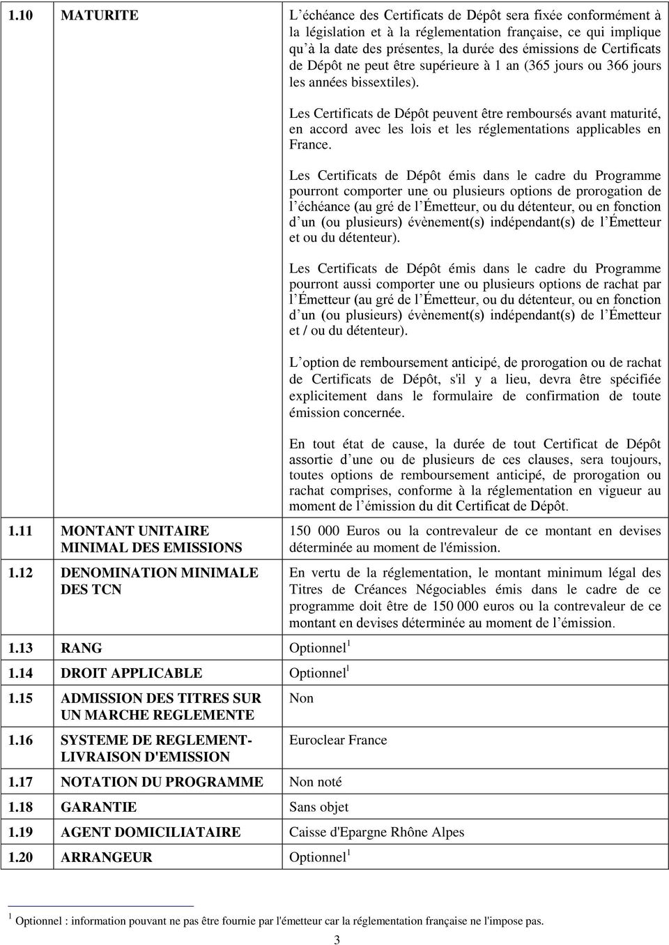 13 RANG Optionnel 1 1.14 DROIT APPLICABLE Optionnel l 1.15 ADMISSION DES TITRES SUR UN MARCHE REGLEMENTE 1.