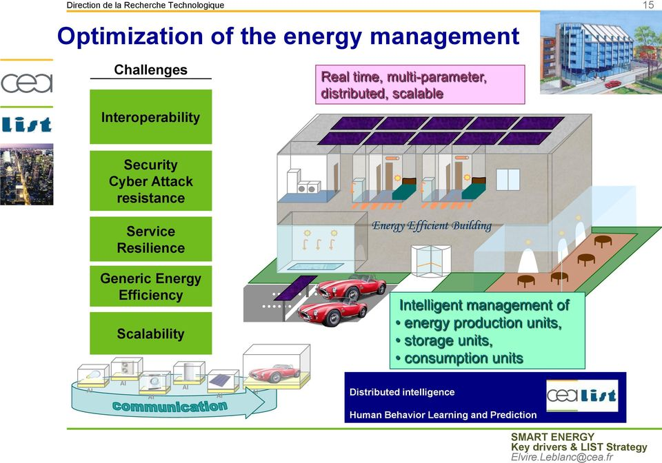 Energy Efficiency Scalability Energy Efficient Building Intelligent management of energy production units,