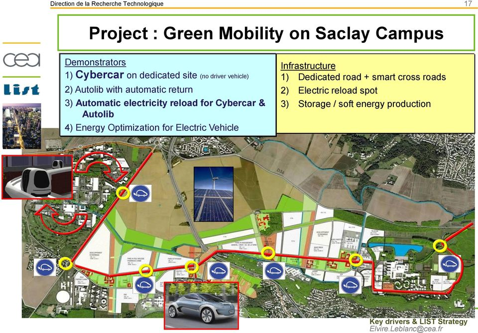 electricity reload for Cybercar & Autolib 4) Energy Optimization for Electric Vehicle