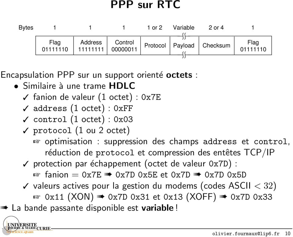 suppression des champs address et control, réduction de protocol et compression des entêtes TCP/IP protection par échappement (octet de valeur 0x7D) : fanion = 0x7E 0x7D 0x5E