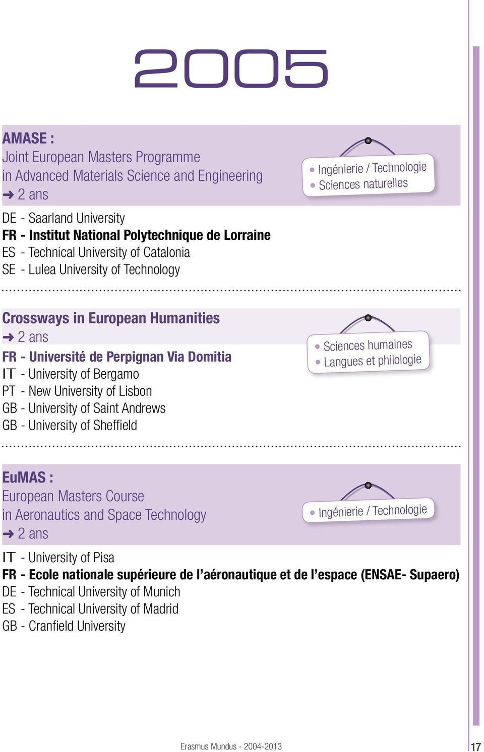 New University of Lisbon GB - University of Saint Andrews GB - University of Sheffield Sciences humaines Langues et philologie EuMAS : European Masters Course in Aeronautics and Space Technology IT -