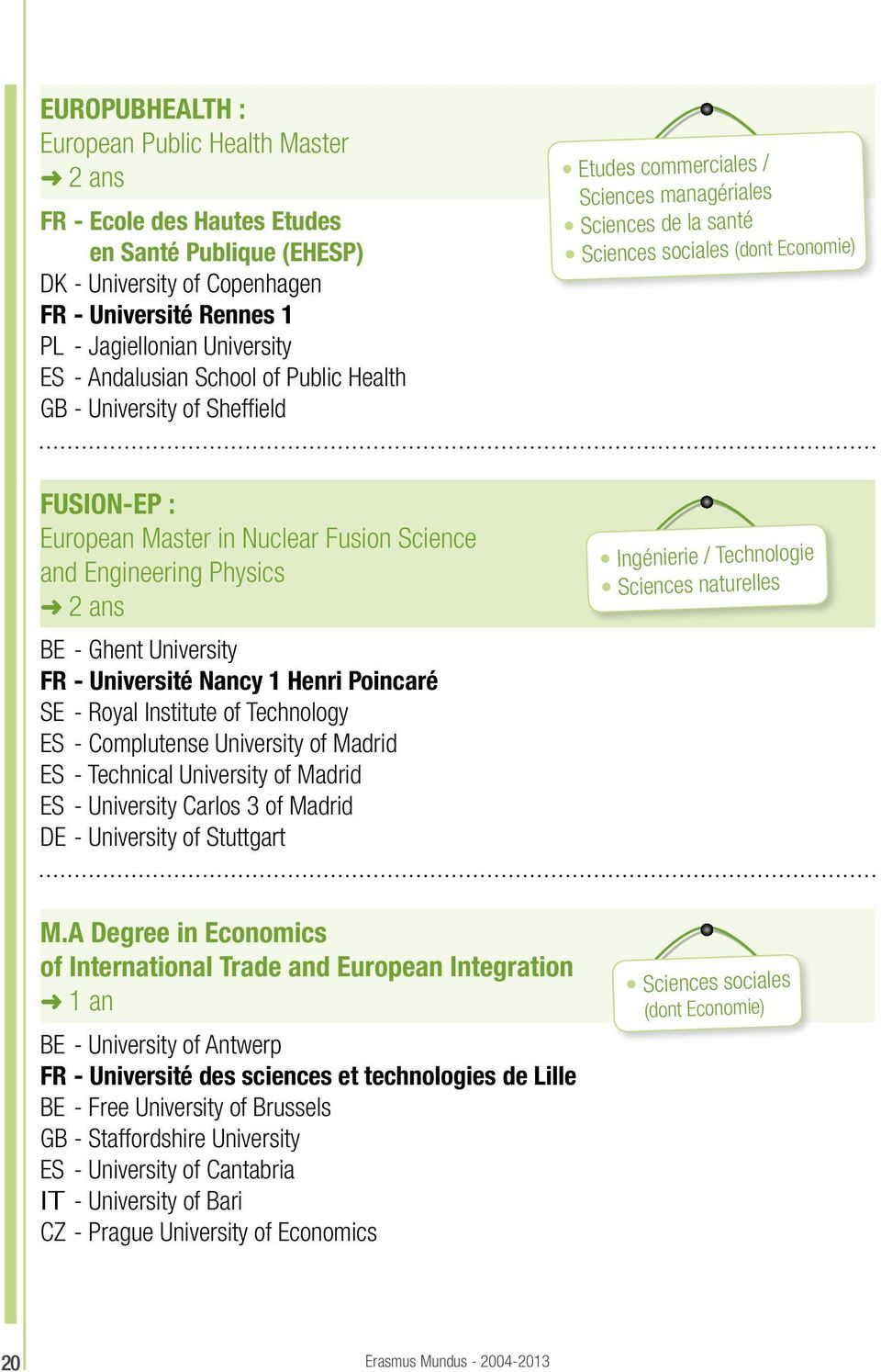 Nuclear Fusion Science and Engineering Physics BE - Ghent University FR - Université Nancy 1 Henri Poincaré SE - Royal Institute of Technology ES - Complutense University of Madrid ES - Technical