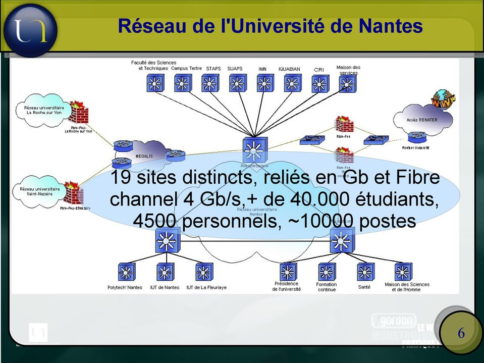 Fibre channel 4 Gb/s,+ de 40.