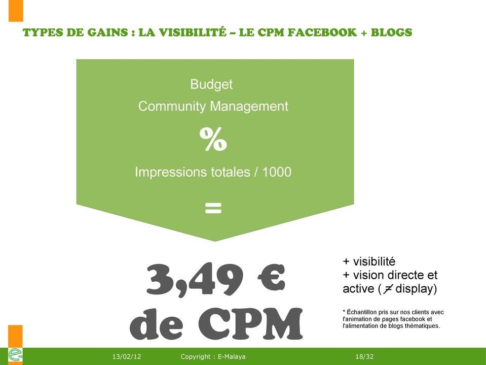 vision directe et active ( = display) * Échantillon pris sur nos clients