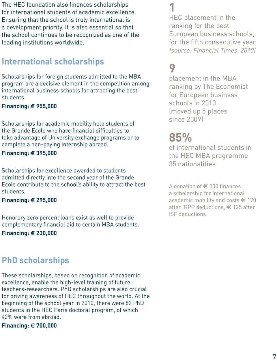 International scholarships Scholarships for foreign students admitted to the MBA program are a decisive element in the competition among international business schools for attracting the best
