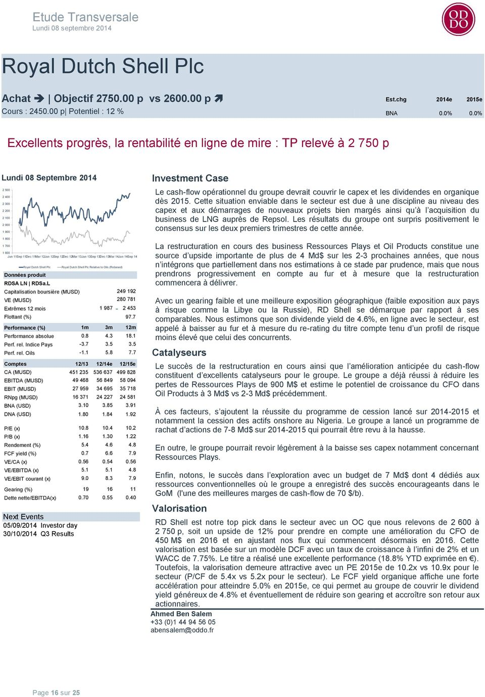 0% progrès, la rentabilité en ligne de mire : TP relevé à 2 750 p 2 500 2 400 2 300 2 200 2 100 2 000 1 900 1 800 1 700 1 600 Jun 11Sep 11Dec 11Mar 12Jun 12Sep 12Dec 12Mar 13Jun 13Sep 13Dec 13Mar