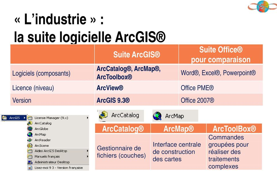 Office PME ArcGIS 9.