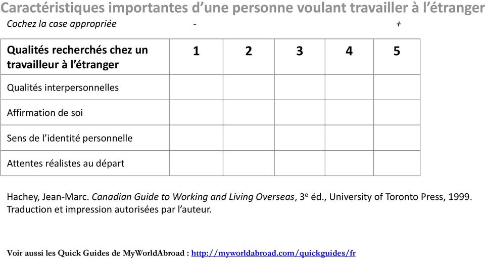 réalistes au départ Hachey, Jean Marc. Canadian Guide to Working and Living Overseas, 3 e éd., University of Toronto Press, 1999.