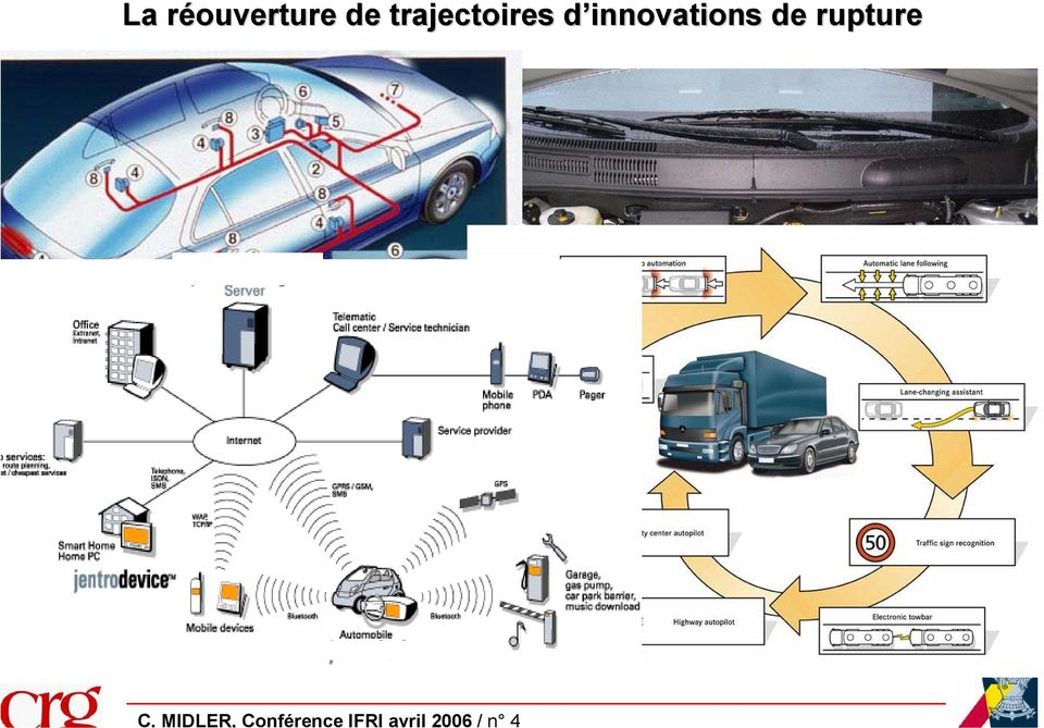 innovations d de rupture