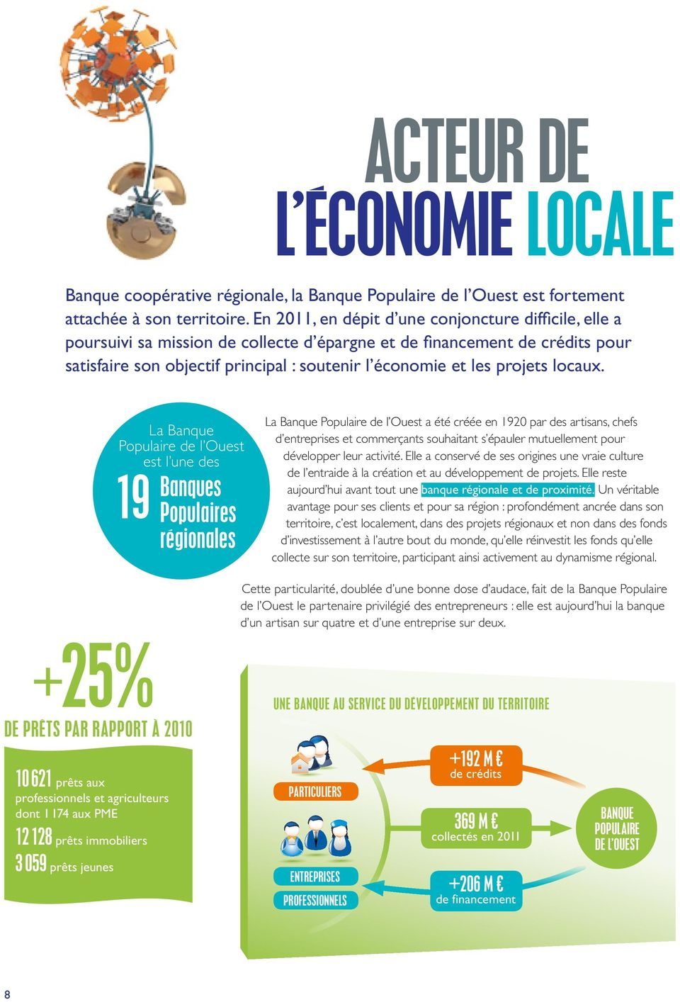projets locaux.