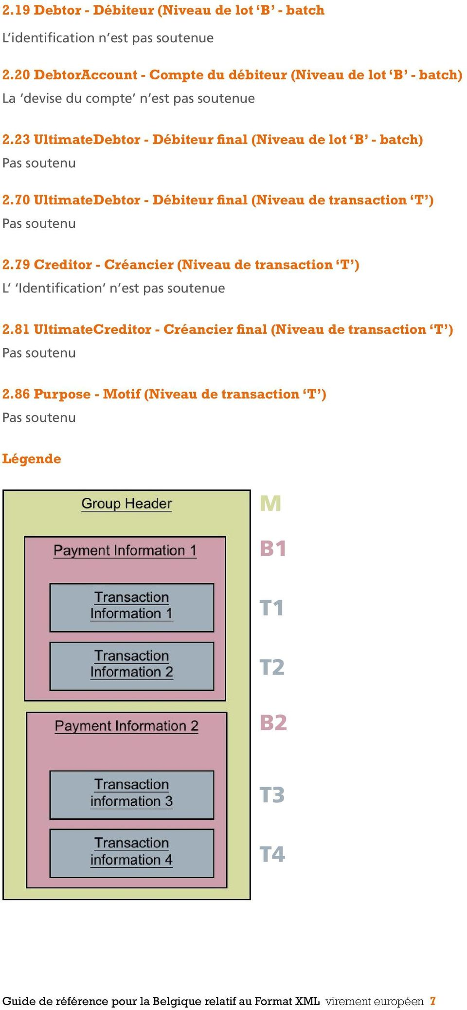 23 UltimateDebtor - Débiteur final (Niveau de lot B - batch) Pas soutenu 2.70 UltimateDebtor - Débiteur final (Niveau de transaction T ) Pas soutenu 2.