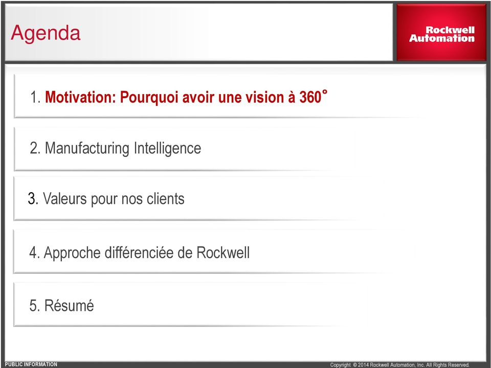 360 2. Manufacturing Intelligence 3.