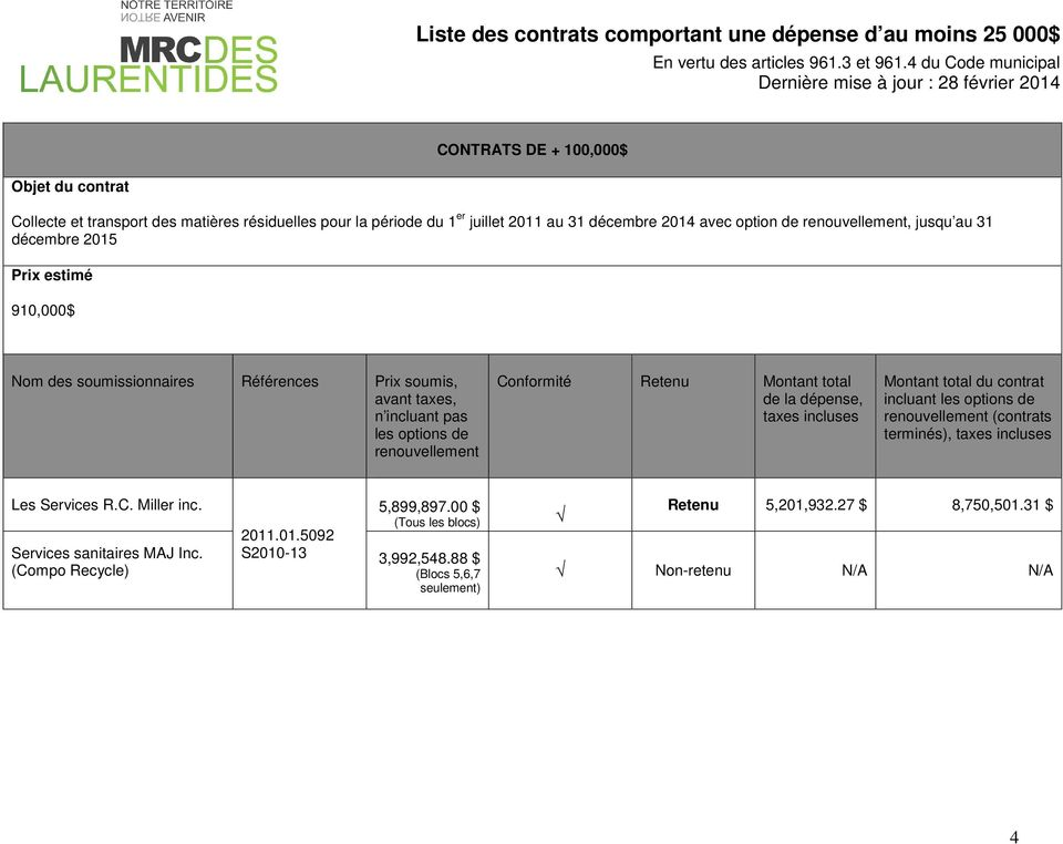 Miller inc. Services sanitaires MAJ Inc. (Compo Recycle) 2011.01.5092 S2010-13 5,899,897.
