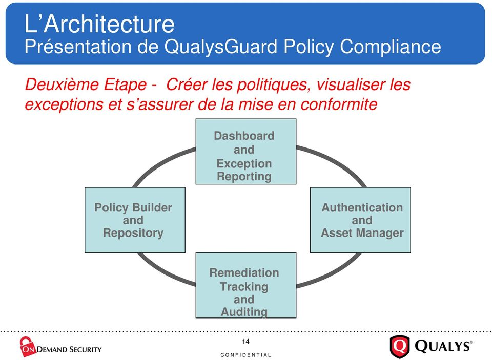 mise en conformite Dashboard and Exception Reporting Policy Builder and