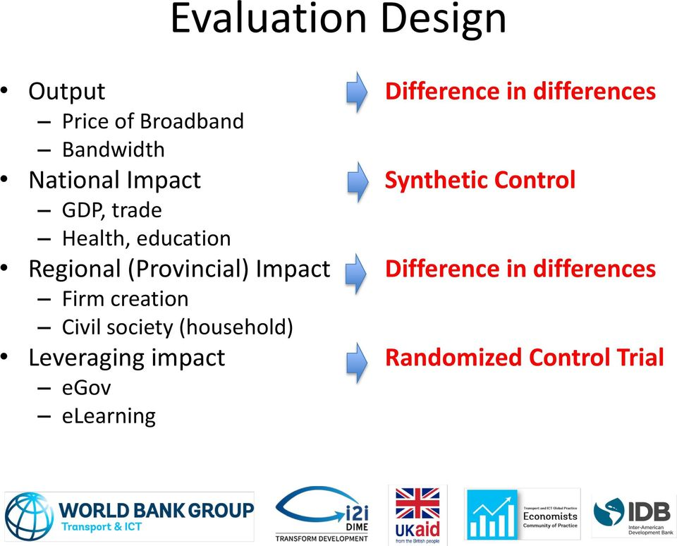 Civil society (household) Leveraging impact egov elearning Difference in