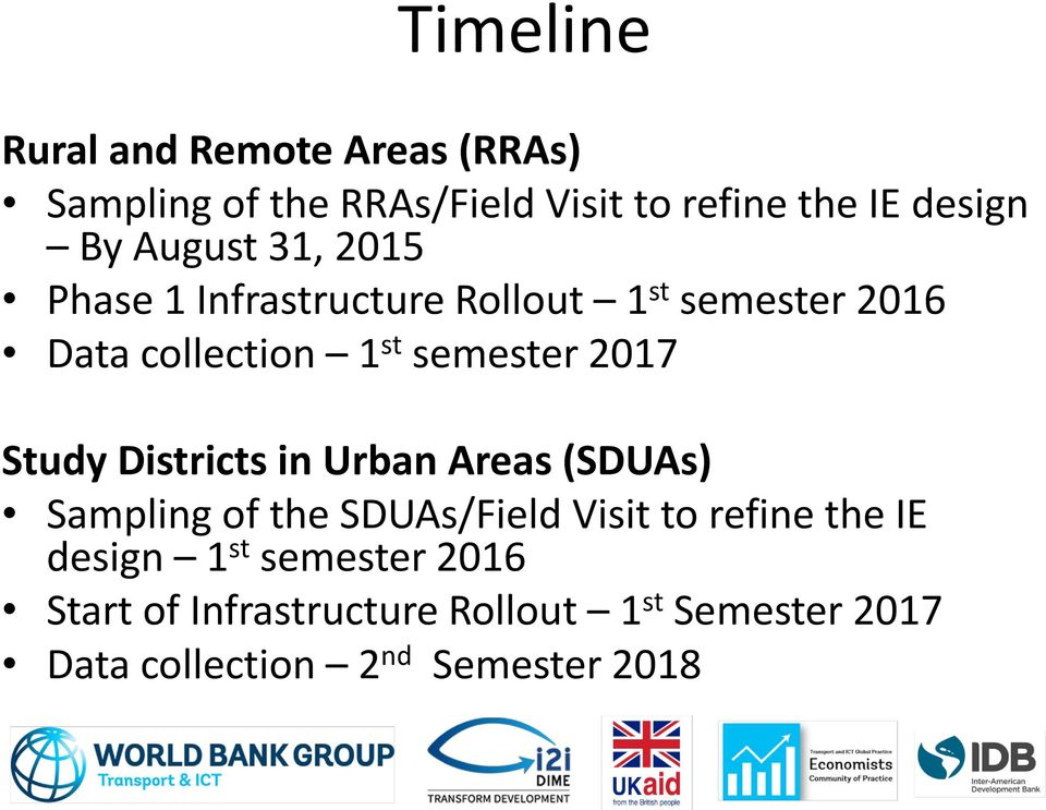 Study Districts in Urban Areas (SDUAs) Sampling of the SDUAs/Field Visit to refine the IE design 1