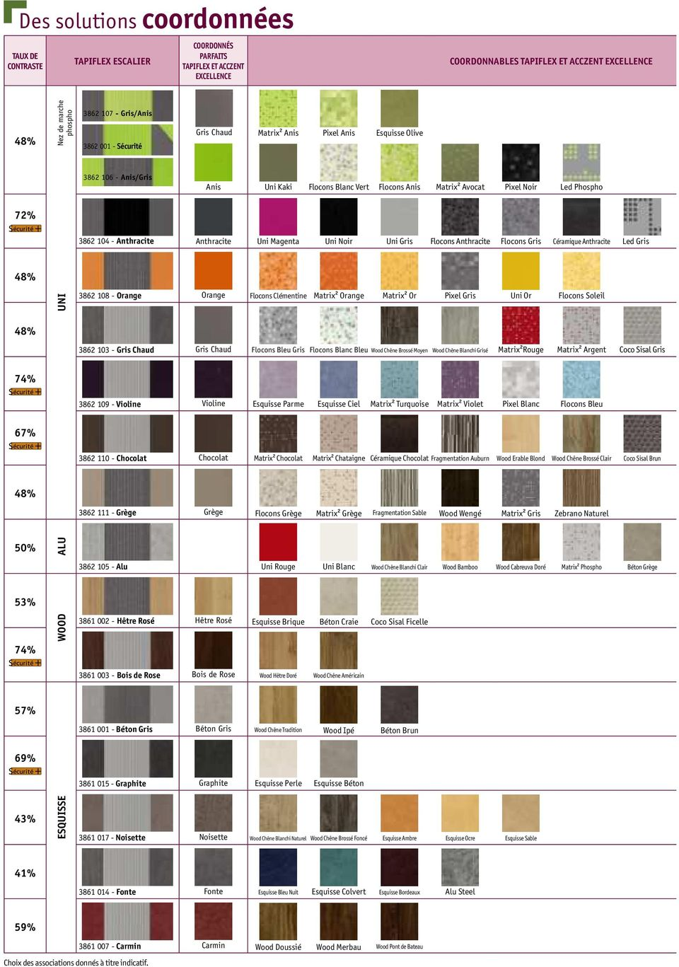 Anthracite Anthracite Uni Magenta Uni Noir Uni Gris Flocons Anthracite Flocons Gris Céramique Anthracite Led Gris 48% UNI 3862 108 - Orange Orange Flocons Clémentine Matrix2 Orange Matrix2 Or Pixel