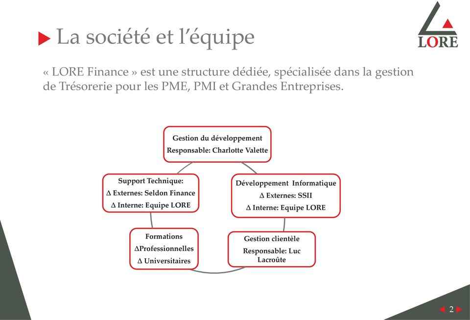 Gestion du développement Responsable: Charlotte Valette Support Technique: Externes: Seldon Finance