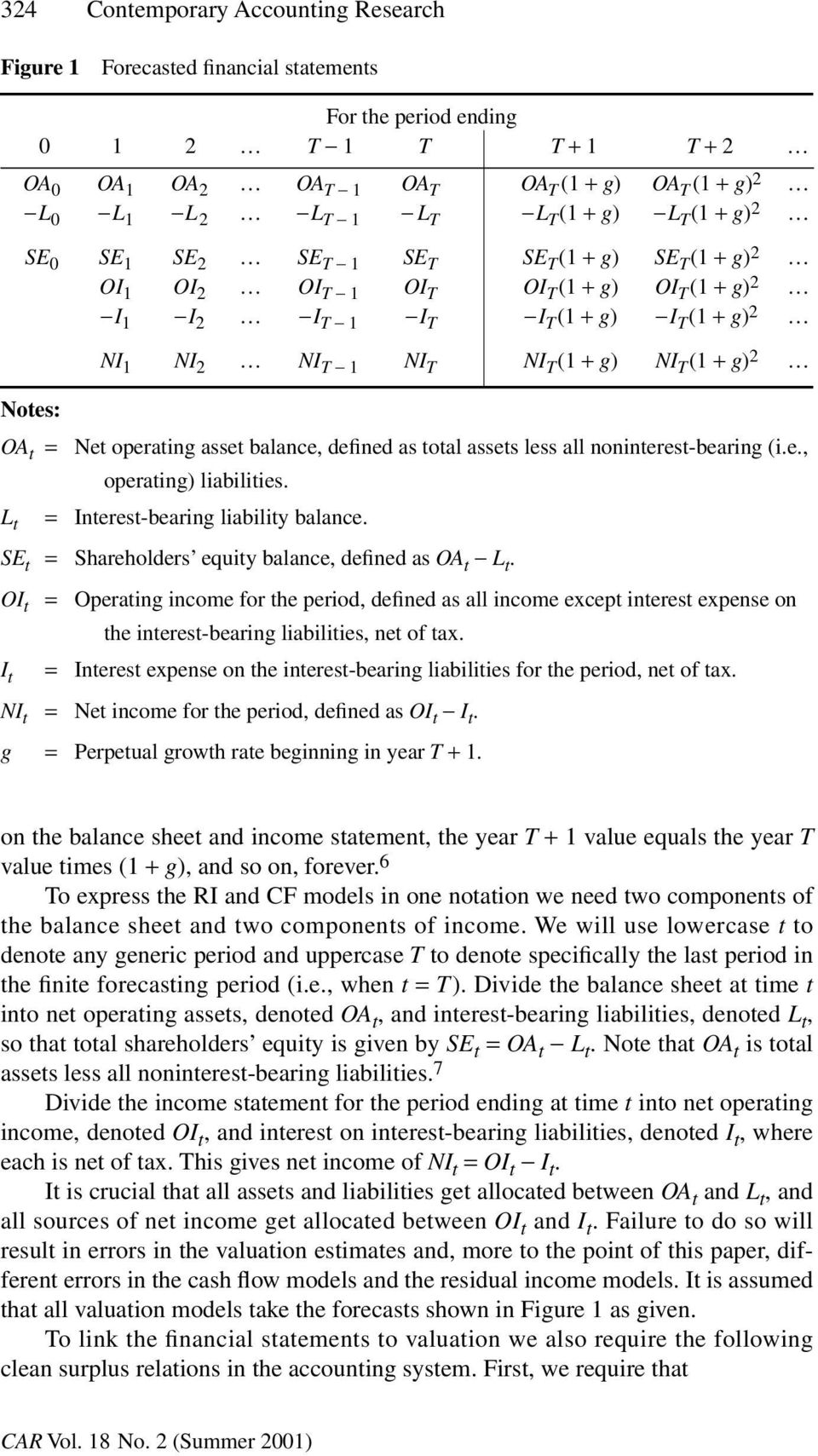 NI T (1 + g) NI T (1 + g) 2 Notes: OA t = Net operating asset balance, defined as total assets less all noninterest-bearing (i.e., operating) liabilities. L t = Interest-bearing liability balance.