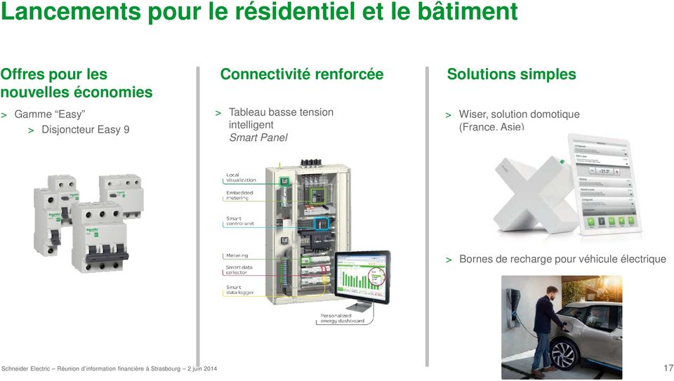Tableau basse tension intelligent Smart Panel Solutions simples > Wiser,