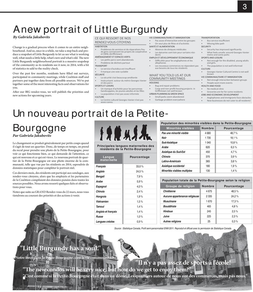 The new Little Burgundy neighbourhood portrait is a massive snapshop of the community as its residents see it now, in 2014, with a bit of statistics to add to the reality check.