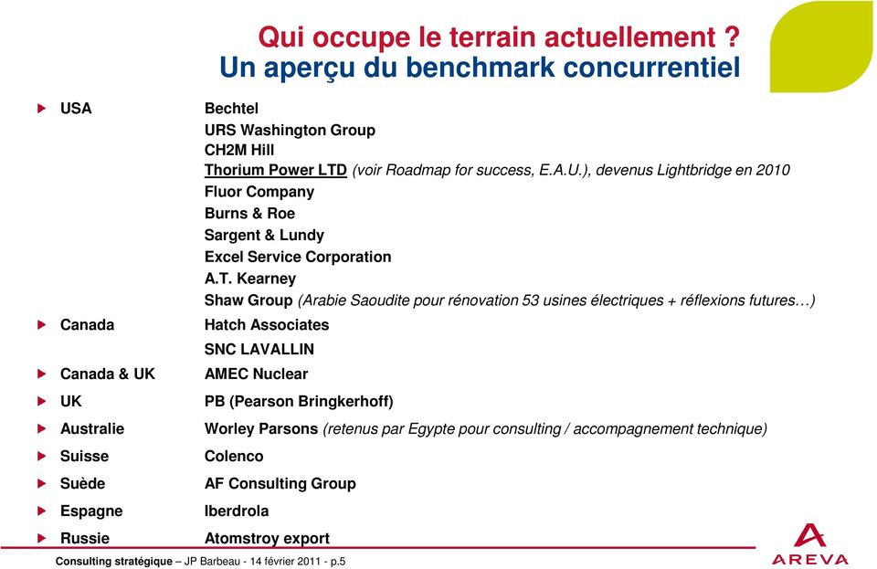 Espagne Russie AMEC Nuclear PB (Pearson Bringkerhoff) Worley Parsons (retenus par Egypte pour consulting / accompagnement technique) Colenco AF Consulting Group Iberdrola