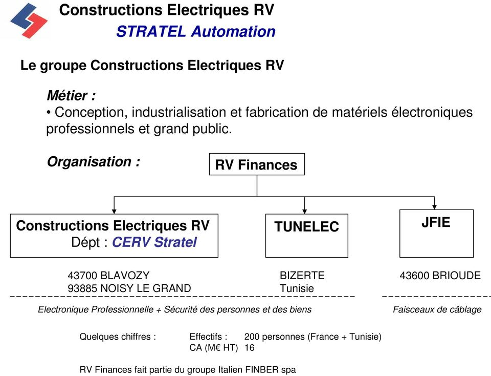 Organisation : RV Finances Constructions Electriques RV Dépt : CERV Stratel TUNELEC JFIE 43700 BLAVOZY 93885 NOISY LE GRAND