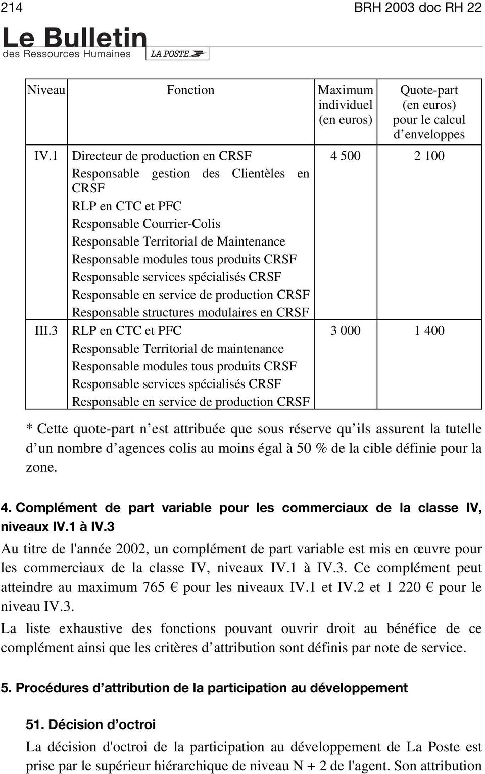 Responsable services spécialisés CRSF Responsable en service de production CRSF Responsable structures modulaires en CRSF RLP en CTC et PFC Responsable Territorial de maintenance Responsable modules