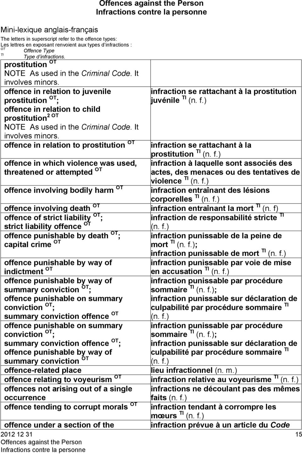 infraction se rattachant à la prostitution juvénile offence in relation to prostitution infraction se rattachant à la prostitution offence in which violence was used, infraction à laquelle sont