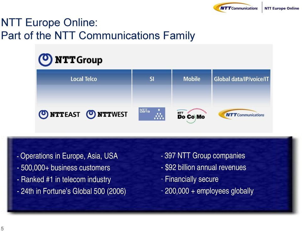 customers Ranked #1 in telecom industry 24th in Fortune s Global 500