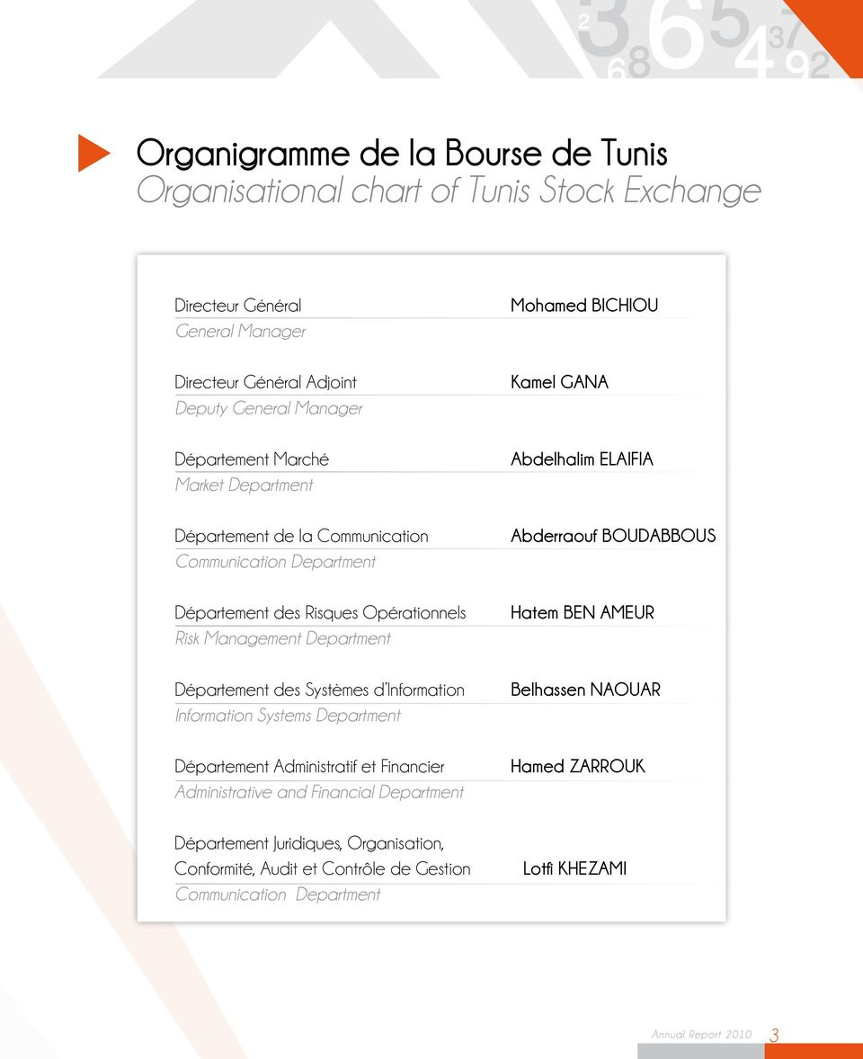 Information Information Systems Department Département Administratif et Financier Administrative and Financial Department Département Juridiques, Organisation, Conformité, Audit et
