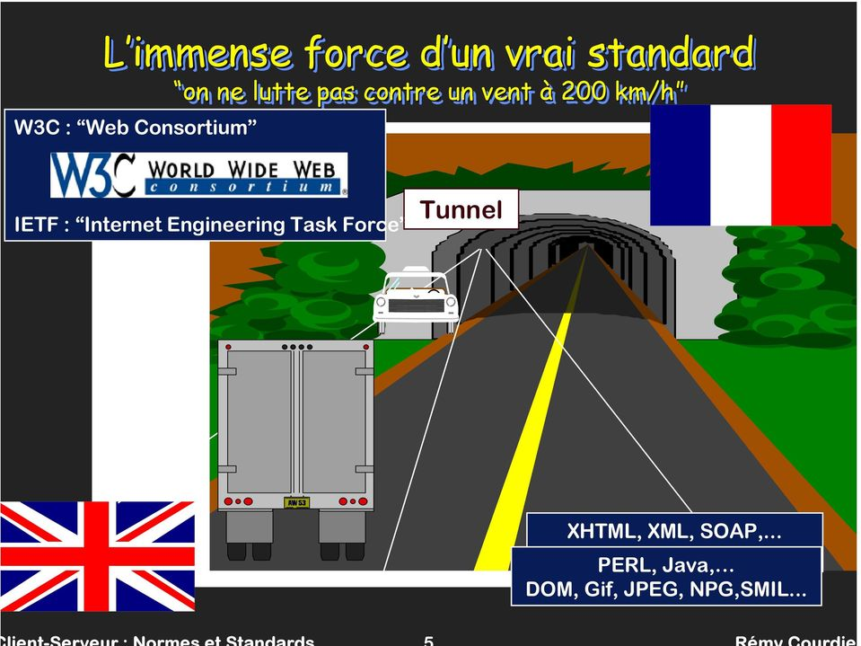 km/h IETF : Internet Engineering Task Force Tunnel