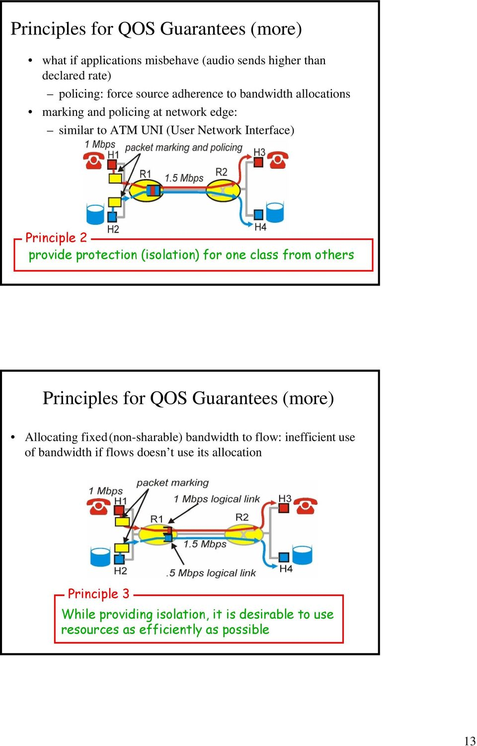 (isolation) for one class from others Principles for QOS Guarantees (more) Allocating fixed (non-sharable) bandwidth to flow: inefficient use