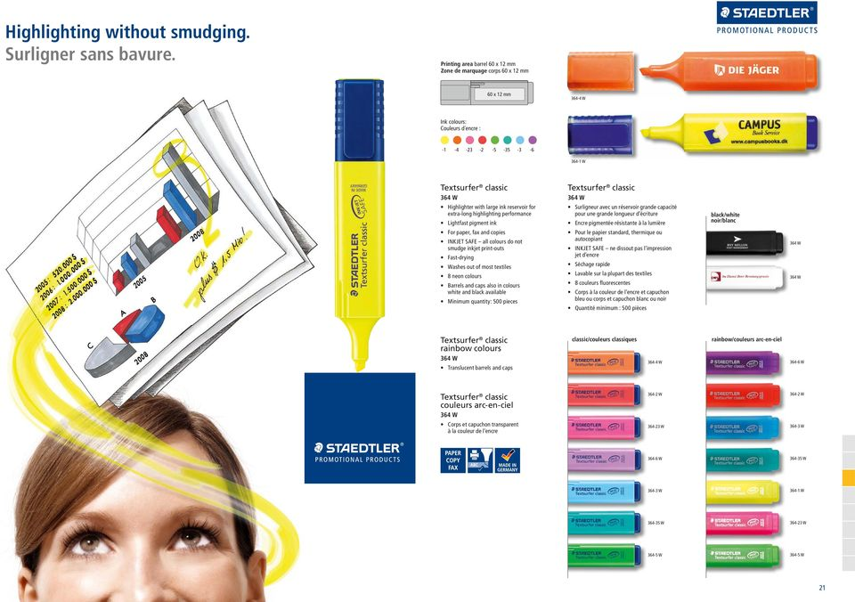 Lightfast pigment ink For paper, fax and copies INKJET SAFE all colours do not smudge inkjet print-outs Fast-drying Washes out of most textiles 8 neon colours Barrels and caps also in colours white