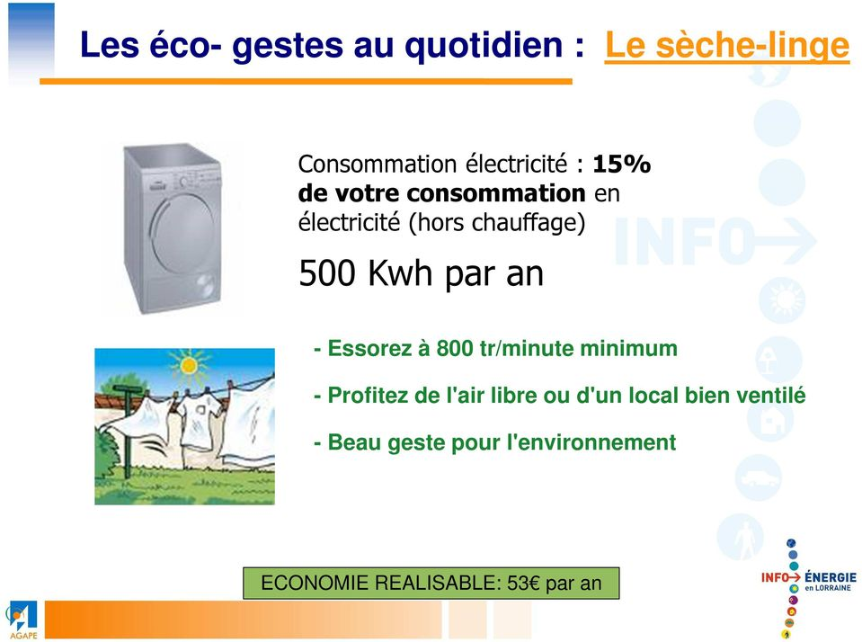 Essorez à 800 tr/minute minimum - Profitez de l'air libre ou d'un local