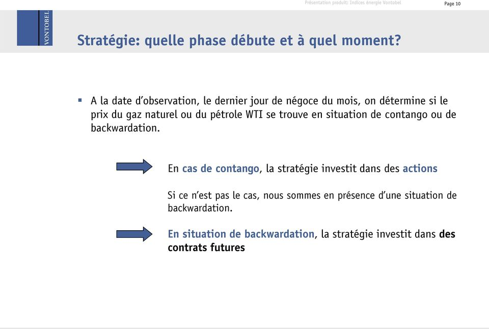 WTI se trouve en situation de contango ou de backwardation.