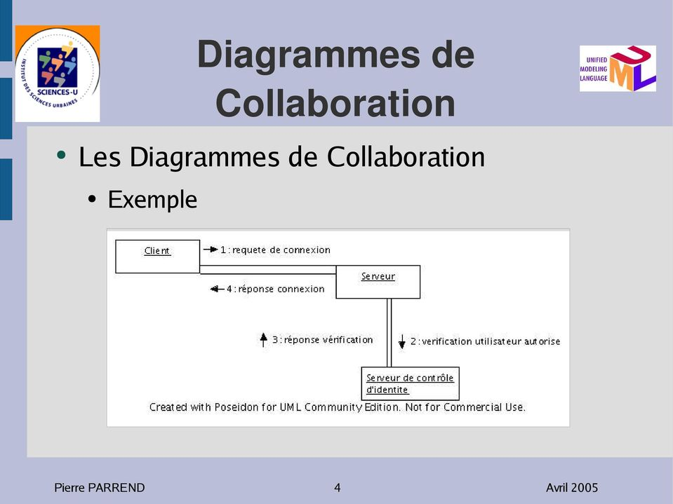 Collaboration Exemple