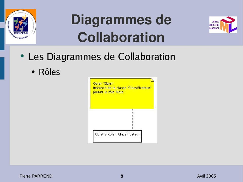 Collaboration Rôles
